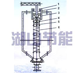 无动力螺旋均化装置