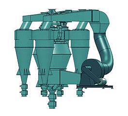 高效涡流组合式选粉机