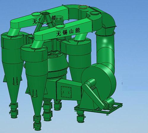 张家港HZH-系列高效组合式选粉机